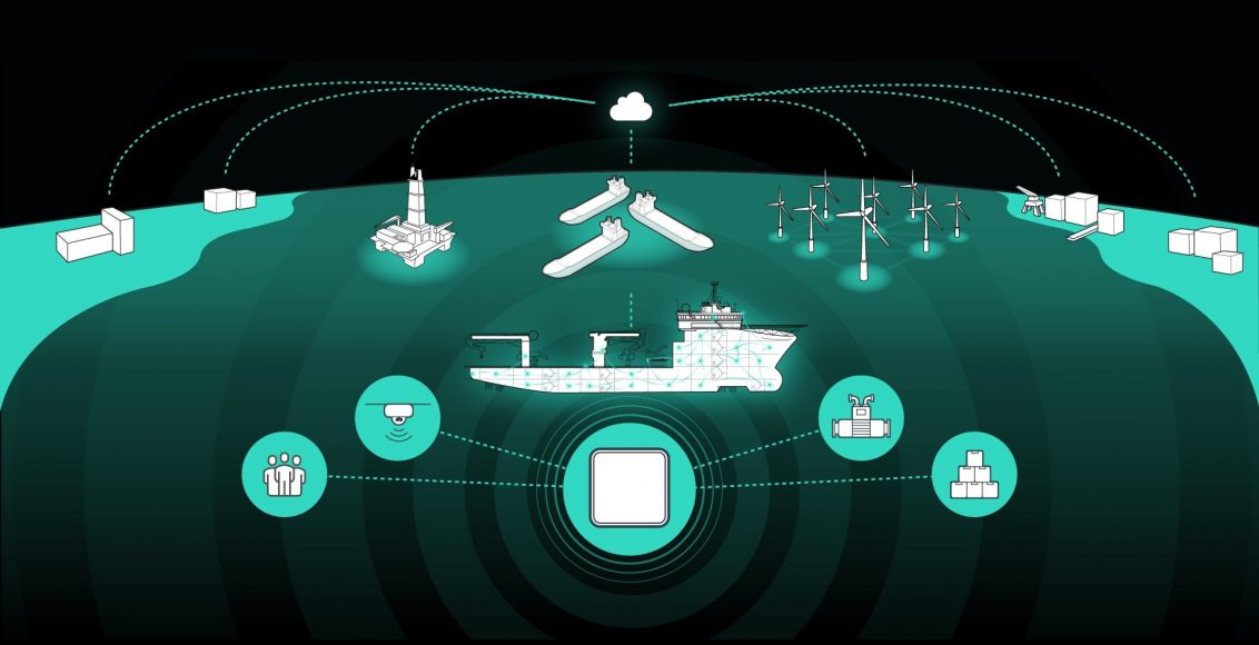 Jul 8 Scanreach Granted Norwegian Funding For Pilot Projects